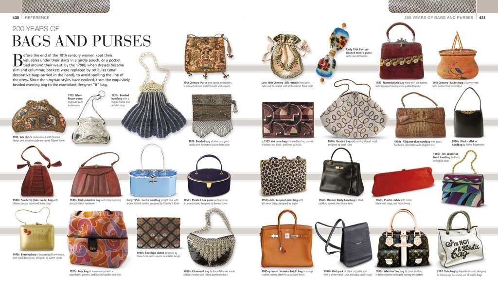 Handbag History Handbag Reviews 2018